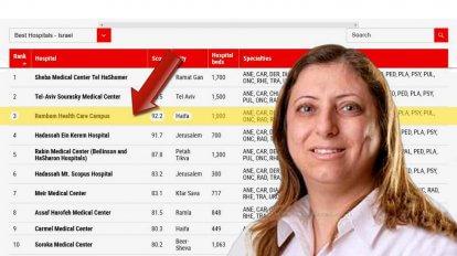 דר' ח'תאם חוסין, מנהלת היחידה למניעת זיהומים ב'מרכז הרפואי רמבם' | ברקע הטבלה שפרסם ניוזוויק על בתי החולים בישראל | עיבוד צילום שולי סונגו ©