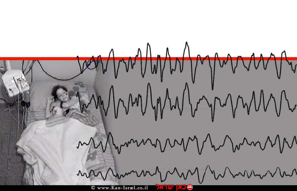 ילדה ישנה במעבדת השינה ביהח סורוקה, גלי המוח המוקלטים מצביעים על כך שהיא נמצאת בשינה עמוקה   צילום: אוניברסיטת בן-גוריון