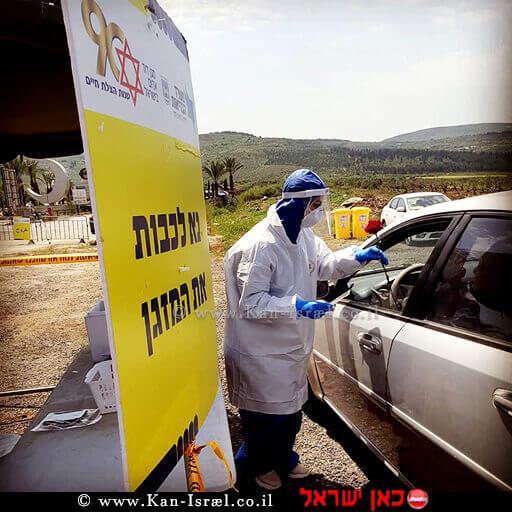 תחנת היבדק וסע לגילוי נגיף הקורנה של מגן דוד אדום | עיבוד צילום ממחושב: שולי סונגו©