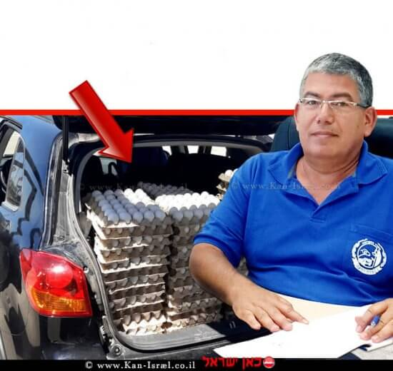 קליגר רואי מנהל היחידה פיקוח על מוצרי הצומח והחי של משרד החקלאות ברקע הברחת 4500 ביצים במכונית שנתפסה | עיבוד צילום: שולי סונגו ©